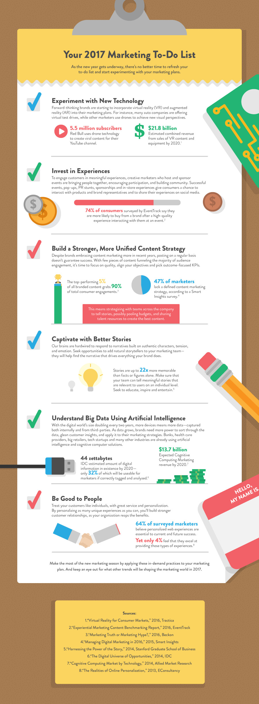 Creating a b2b digital marketing plan for 2017 infographic smart - Your 2017 Marketing To Do List Infographic