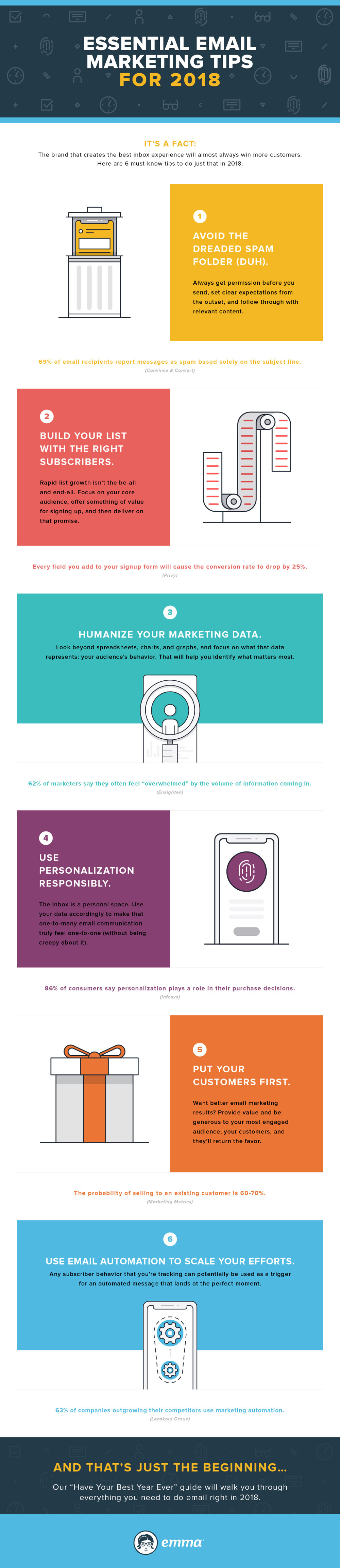 Tips for Email Marketing Success in 2018 | Infographic