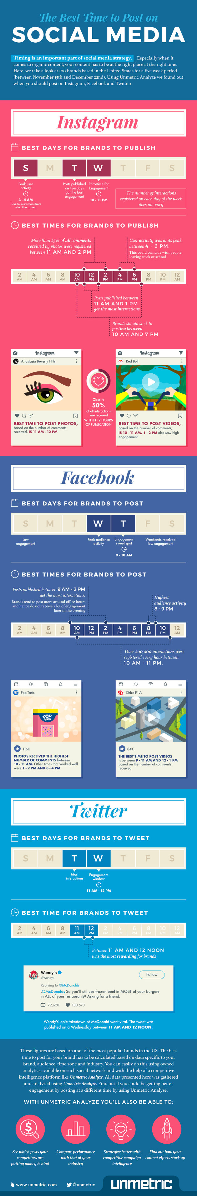 When is the best time to post on social media? [Infographic]