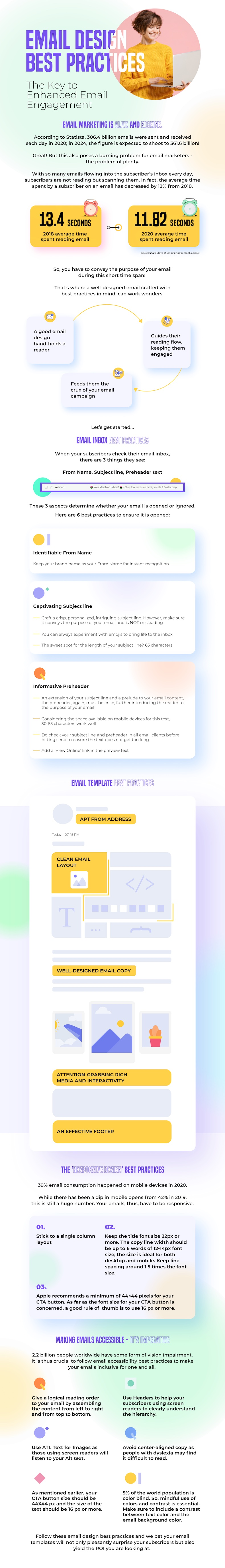 Email design best-practices infographic