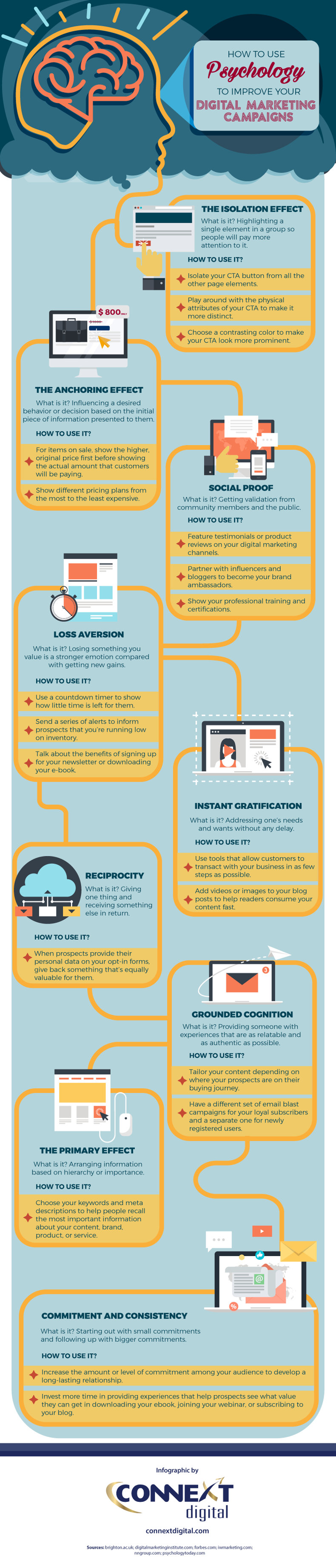 181105 infographic psychology in digital marketing