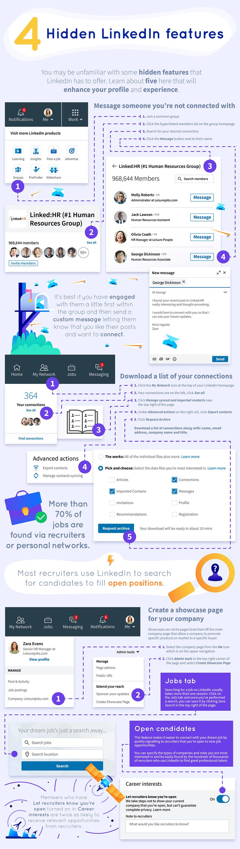 The ultimate Linkedin cheat sheet 4