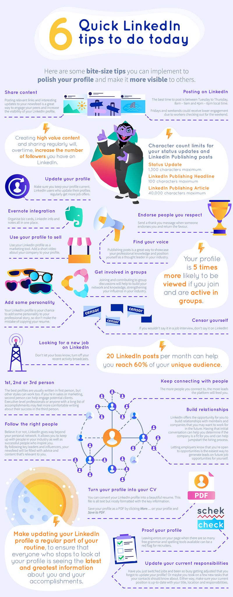 The ultimate Linkedin cheat sheet 6