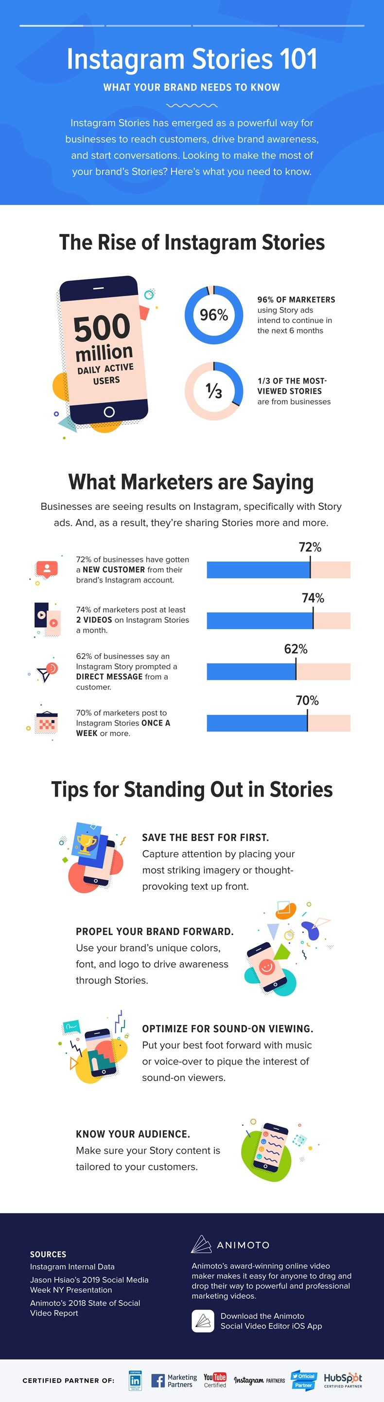 Instagram Stories: What You Need to Know About [Infographic]