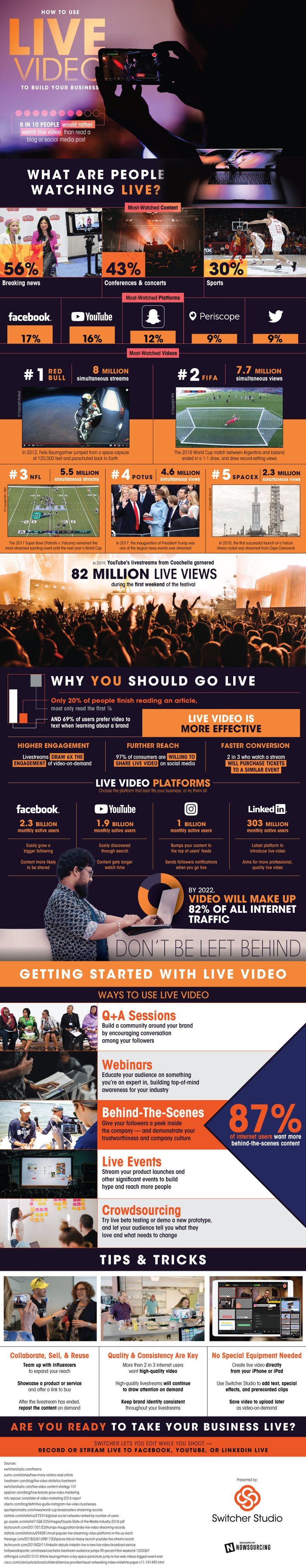 How to Use Live Video for Marketing Your Business 1