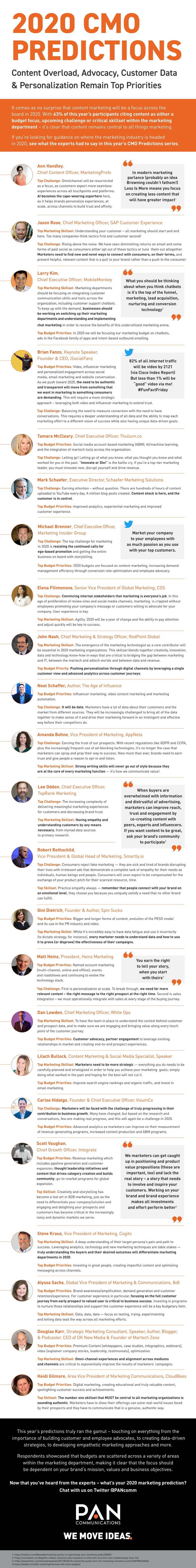 Marketing Strategy - 2020 CMO Predictions From Marketing Influencers [Infographic] : MarketingProfs Article 1