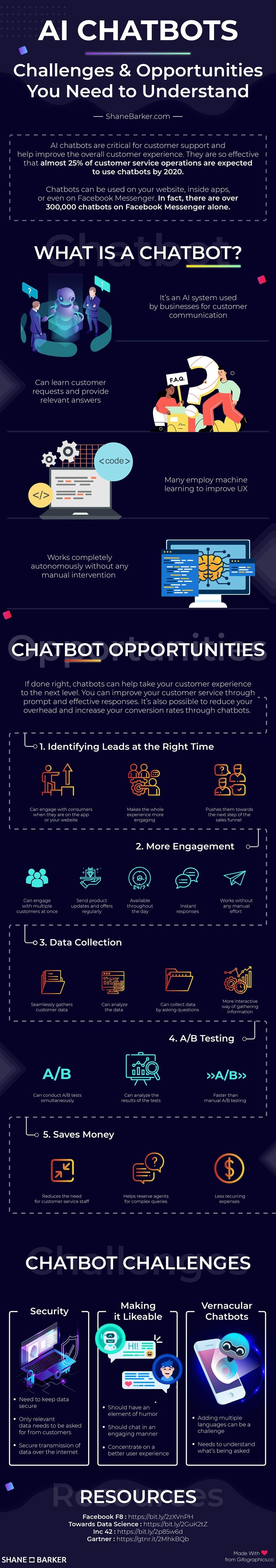 Chatbot advantages and challenges infographic