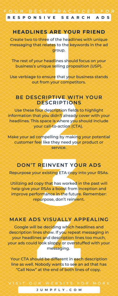 Four best-practices for reponsive search ads infographic