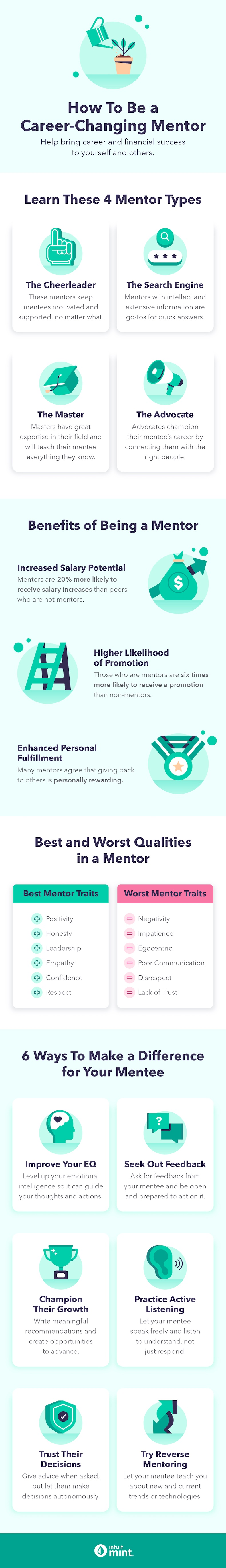 How to be a career-changing mentor at work infographic