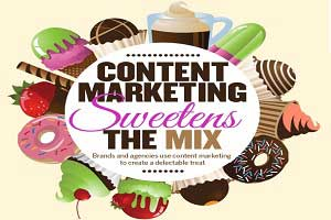 Content Marketing Sweetens the Mix [Infographic]