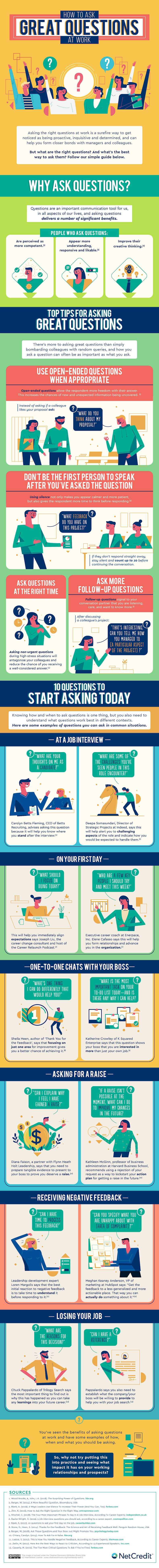 How To Ask Great Questions At Work