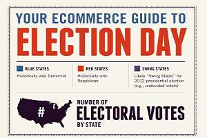 Your E-Commerce Guide to Election Day [Infographic]