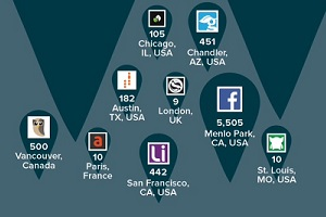 Social media management best options