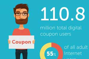 Why Coupons Rule as Marketing Tools [Infographic]