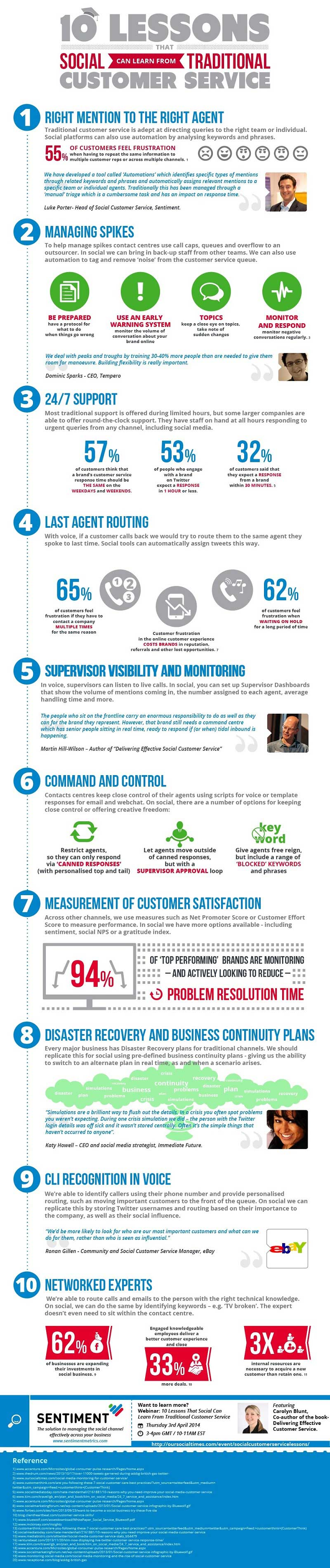 10 Lessons That Social Can Learn From Traditional Customer Service