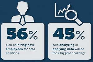 Data-Rich and Insight-Poor [Infographic]