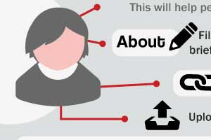Double Your Pinterest Followers in Just Five Minutes per Day [Infographic]