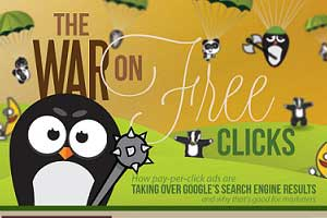 Paid vs. Organic Search: Are PPC Ads Winning the Google Click Wars? [Infographic]