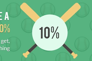 Hit a Home Run With Your A-B Testing [Infographic]