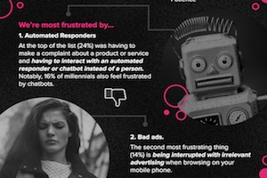 Instant Gratification Nation: The Impatient American Consumer [Infographic]