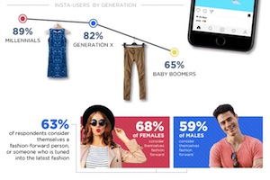 The Influence of Instagram on Fashion Decisions [Infographic]