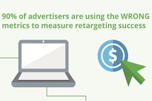 The State of E-Commerce Ad Retargeting [Infographic]