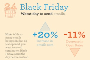 How to Stand Out in Email Inboxes on Black Friday and Cyber Monday [Infographic]