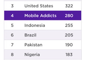 How Many People Are Mobile Addicts?