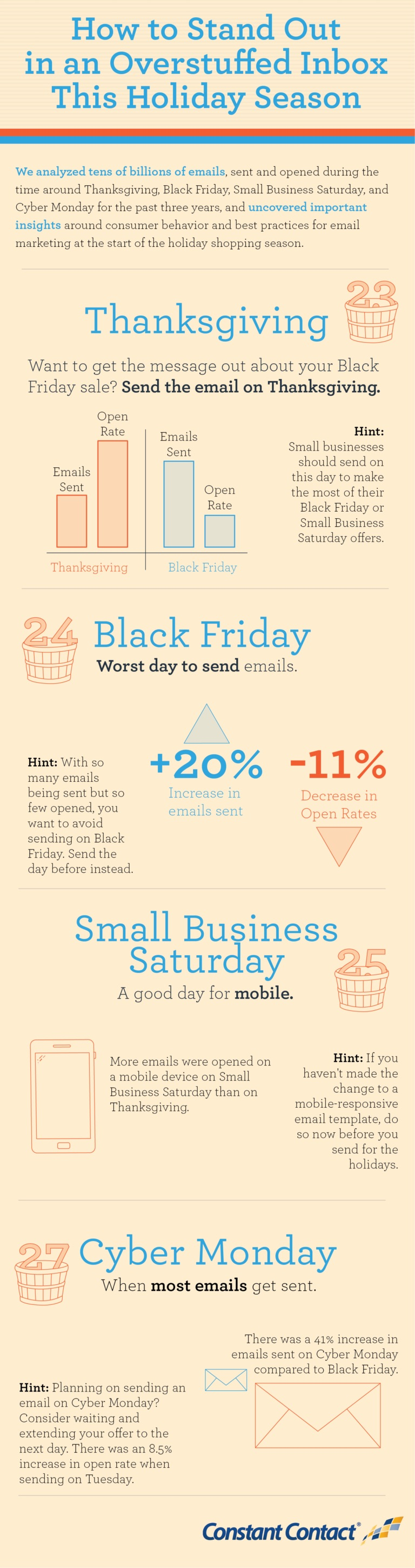How to stand out in email inboxes on black friday and cyber monday about the research the report was based on analysis of billions of emails sent and opened on thanksgiving black friday small business saturday and cyber malvernweather Gallery