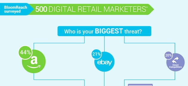 amazon com an e commerce retailer