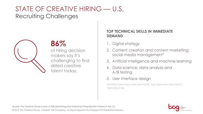 Marketing Jobs: Hiring Plans in 2020 2
