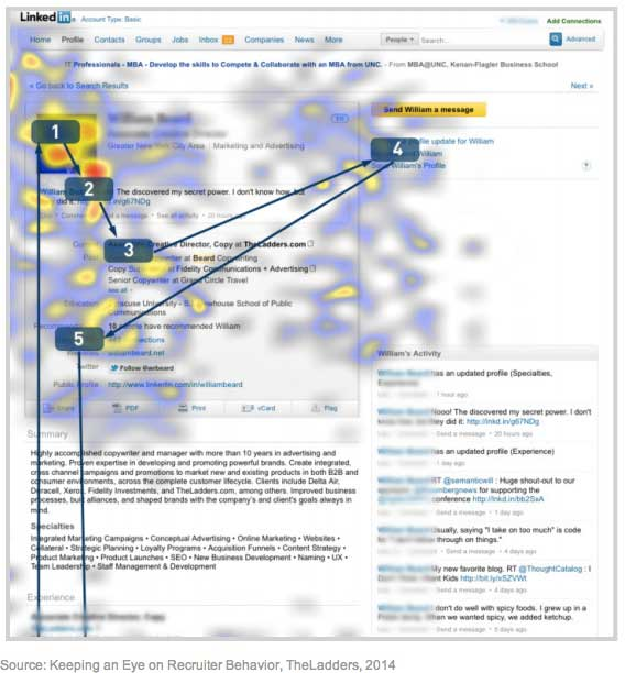 career management eye tracking study how recruiters view resumes