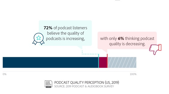 Podcast Research: Audience, Content & Advertising 1