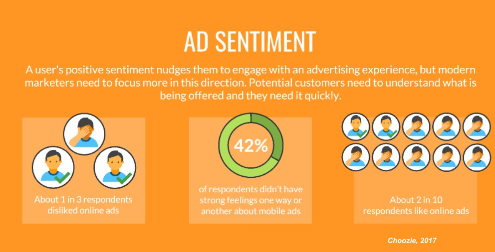 Why Consumers Dislike (and Like) Online Advertising   Ad Sentiment Study