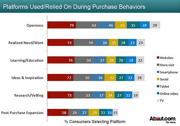 Understanding the purchase intention towards ...