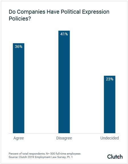 Politics, Social Media & Workplaces: Generational Attitudes 3