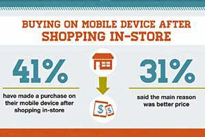 Apple, Best Buy, and Kohl's Delivering Best Shopping Experiences via Mobile