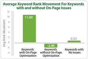 Why Search Marketers Are Grabbing the Long Tail