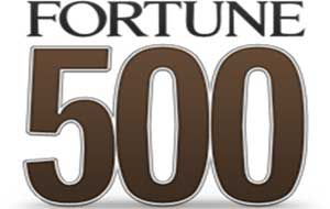 Fortune 500 Social Media Use: Twitter Overtakes Facebook