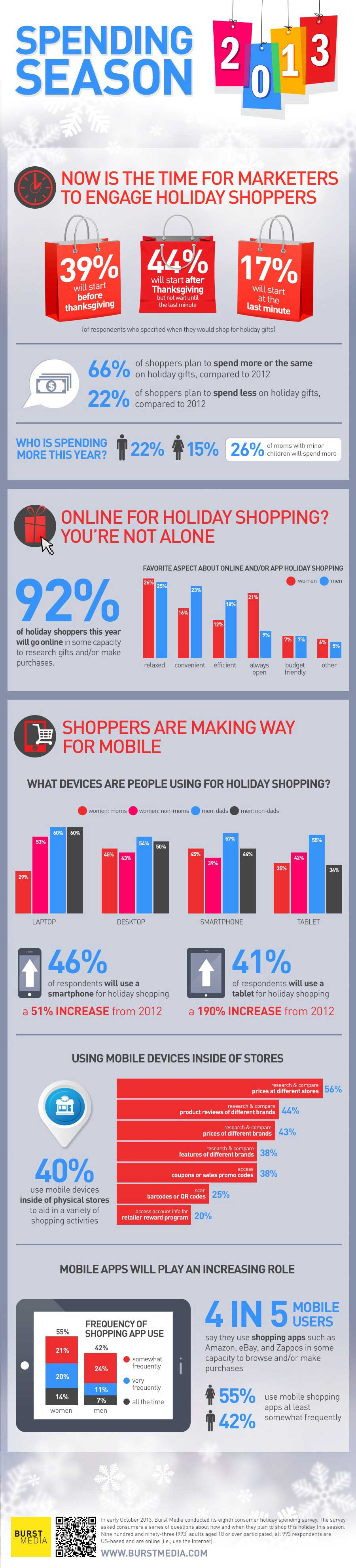 Customer Behavior Holiday Season  How And When Consumers Shopping Season  Large Burst Infographic Holiday Season  How And When Consumers Plan To Shop Infographic