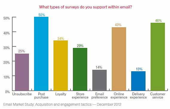 statistics types of surveys Types of surveys: 20 types of marketing surveys  we have identified twenty different types of applied research surveys that are fundamental to marketing research.