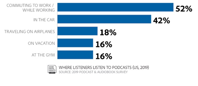 Podcast Research: Audience, Content & Advertising 3