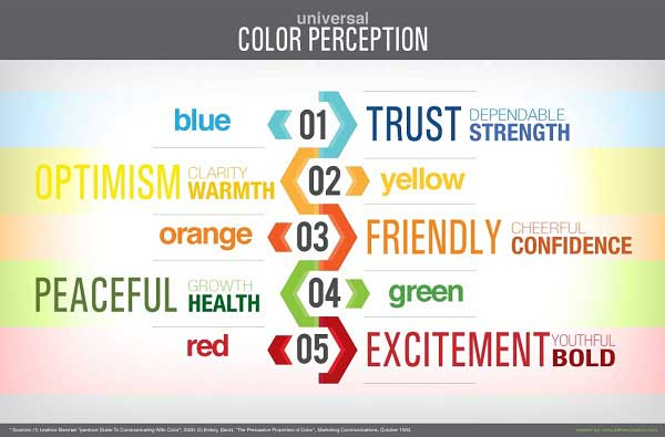 Choosing the right color schemes for your design is an important part of  crafting a strong and effective brand image.