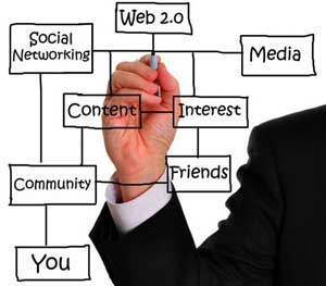 Social In a Corporate (And Agency) World