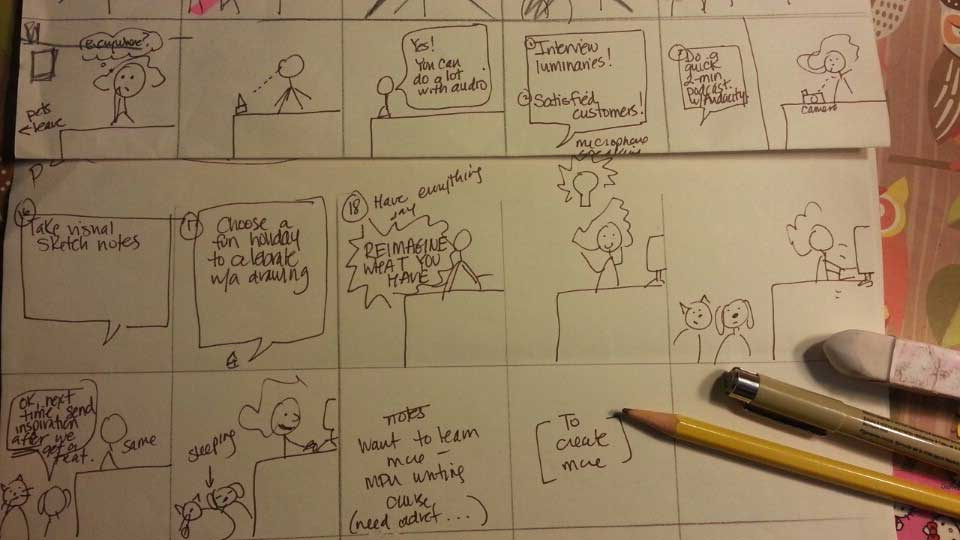Content - Five Fantastic Reasons For Using Storyboards When