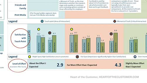 Business Results & KPIs