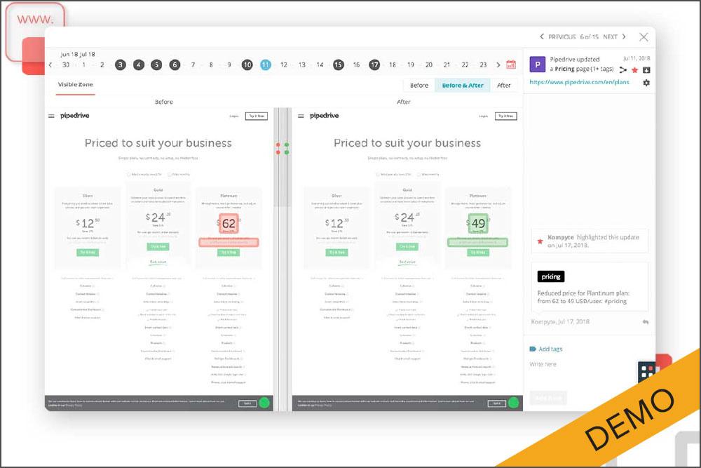 A Demo of Kompyte's Competitive Intelligence Platform
