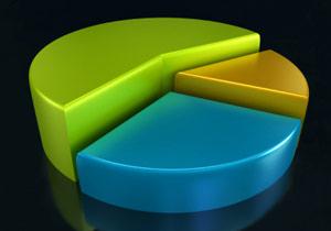 Real Marketing Analytics for B2B Lead Generation